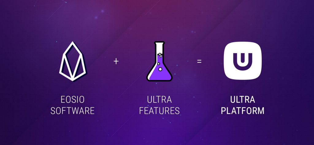 A graphic showing that Ultra is innovating using EOSIO technology